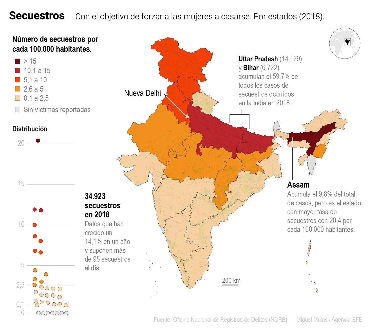 Secuestros en India con el objetivo de forzar un matrimonio.