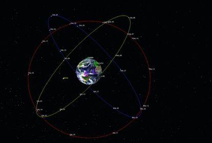 La constelación Galileo cuenta actualmente con 26 satélites activos y varios de repuesto, por si acaso alguno falla.