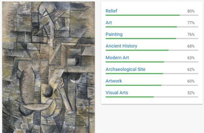 Etiquetas de la Google Cloud Vision API para 'Mujer con mandolina' de Georges Braque