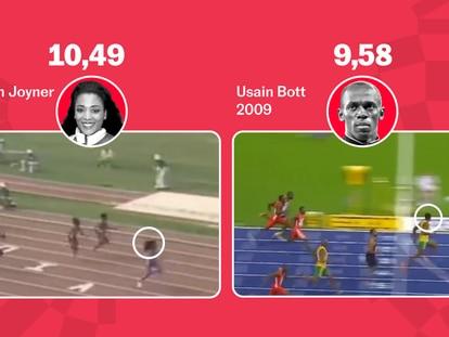Los 100m lisos, en busca de acabar con el reinado de los récords eternos