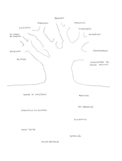 Artes escénicas. Ilustración de David Byrne para su libro 'Arboretum'