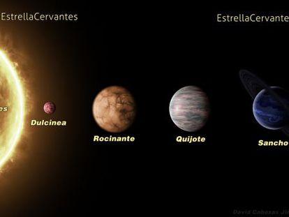 Recreación artística del sistema planetario bautizado con los nombres de Cervantes y su universo