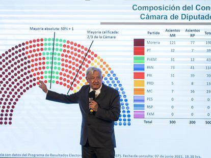 El presidente de México, Andrés Manuel López Obrador, muestra los resultados electorales durante su conferencia de prensa matutina este martes.