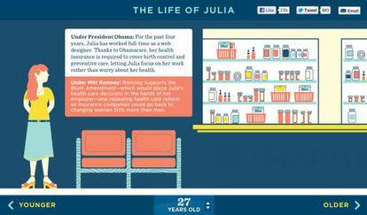 Viñeta de la presentación interactiva de la campaña de reelección del presidente.