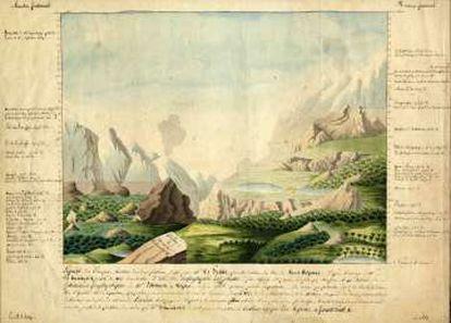 Cuadro de Goethe dedicado a Humboldt.