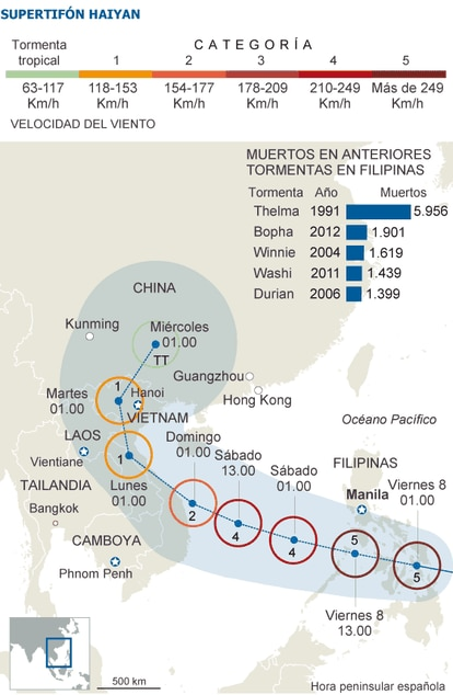 Fuente: Joint Typhoon Warning Centre, Reuters, Le Monde.