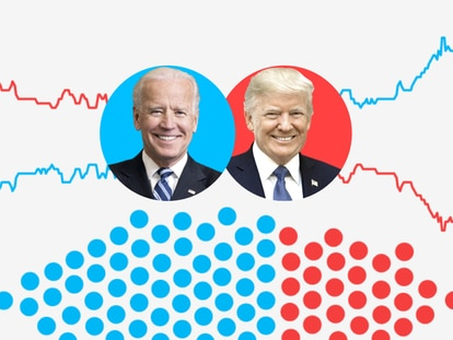 Así están las encuestas en Estados Unidos: ¿Quién va ganando las elecciones?