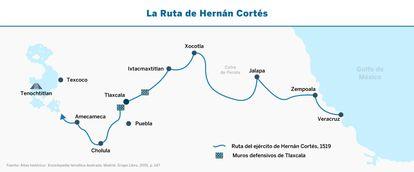 El virus llegó en el navío de Narváez, que partió el 5 de marzo de 1520 de Cuba hacia México.