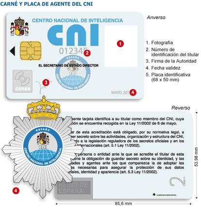 Fuente: Boletín Oficial del Estado.