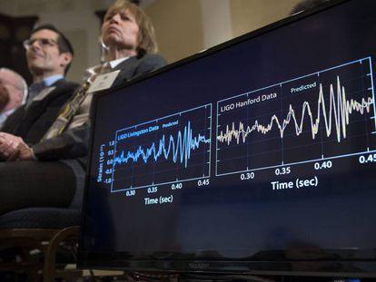 Imagen del anuncio del descubrimiento de las ondas gravitacionales.