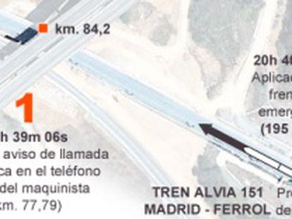 "<a href=""http://elpais.com/elpais/2013/08/01/media/1375394152_110410.html""target=blank><B>GRÁFICO: Los últimos kilómetros de Alvia 151.</B></a>"