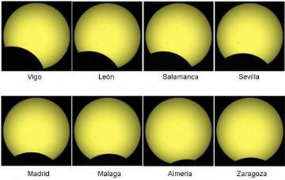 Estimación del eclipse en diferentes ciudades españolas realizadas por el grupo astronómico Saros.