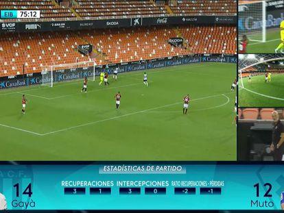 Así se ve un partido de LaLiga Santander en el canal multicámara que crearon LaLiga y Movistar.