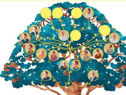 Imagen del multimedia El legado de Gabo.