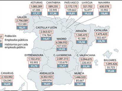 Por comunidades, por sexos, por administraciones, comparativa con 25 países europeos...