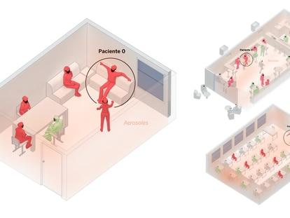 Un salón, un bar y una clase: así contagia el coronavirus en el aire