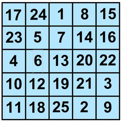 Cuadrado mágico de orden 5