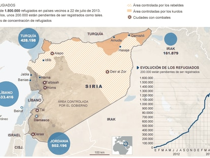 Fuente: Reuters, ACNUR.