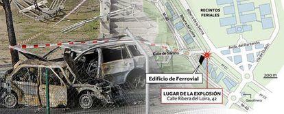 El coche bomba estaba situado junto al edificio de Ferrovial Agromán, el puente que une Ribera del Loira y Ribera del Sena y las vías del tren