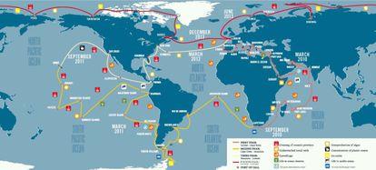 Ruta de la expedición alrededor del planeta.