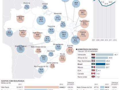 Fonte: Fórum Brasileiro da Segurança Pública e Instituto Brasileiro de Geografia e Estatística (IBGE).