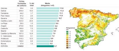 Fuente: Centro de Investigaciones Ecológicas y Aplicaciones Forestales (CREAF).