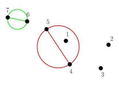 Una unión que sí aparece, en verde, y una unión que no aparece, en rojo.