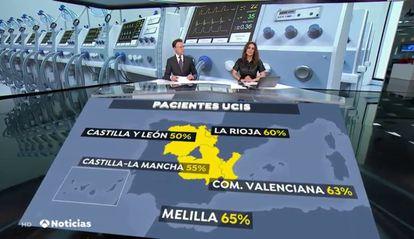 Una imagen del informativo de Antena 3 de la semana pasada.
