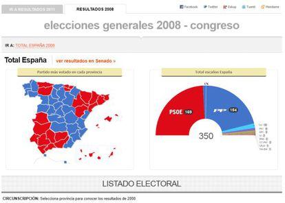 Cobertura especial de las elecciones generales de 2008.