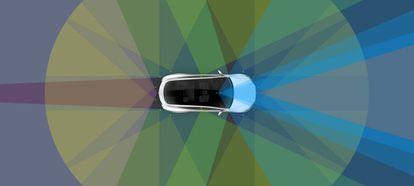 Recreación de los sensores de los próximos Tesla.