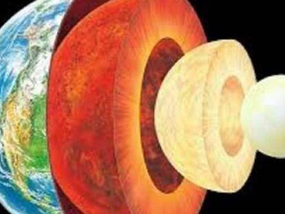 Esquema de las capas de la Tierra.