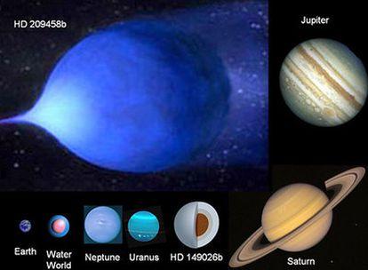 Planetas gigantes y helados. Del Sistema Solar son: Júpiter, Saturno, Urano y Neptuno. Se representan dos planetas extrasolares conocidos por sus siglas de catálogo: HD 209458b (un planeta tipo Júpiter pero muy caliente e hinchado) y HD 149026b (tipo Saturno con un núcleo enorme). El planeta océano o mundo de agua es sólo una hipótesis. La Tierra aparece por comparación de tamaño. Composición con imágenes de la NASA de A. Sánchez Lavega.