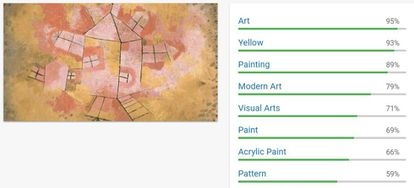 Etiquetas de la Google Cloud Vision API para 'Casa giratoria' de Paul Klee