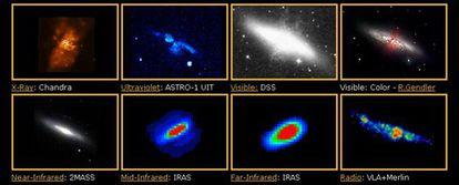 Galaxia M82 en diferentes rangos del espectro electromagnético. Los chorros de materia, generados por la interacción de ésta con su agujero negro central, son únicamente visibles en longitudes de onda pertenecientes a la banda de los rayos X.