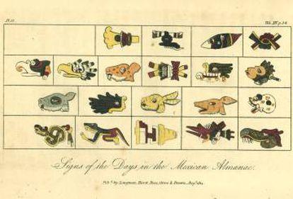 Manuscrito azteca adquirido por Humboldt.