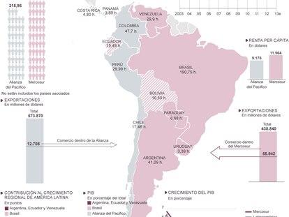 Fuente: FMI, Banco Mundial, BID, IIF y BBVA