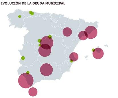 Fuentes: Ministerio de Hacienda, INE y elaboración propia.