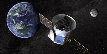 El satélite TESS, Transiting Exoplanet Survey Satellite.