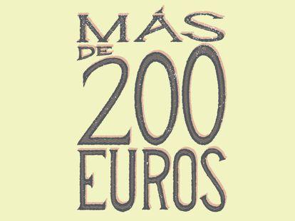 Más de 40 regalos de Navidad de más de 200 euros
