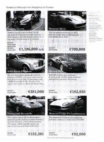 Informe de Global Witness de 2009 con automóviles atribuidos a Teodorín Obiang