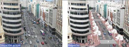 El proyecto para remodelar la Gran Vía presentado por el Ayuntamiento.