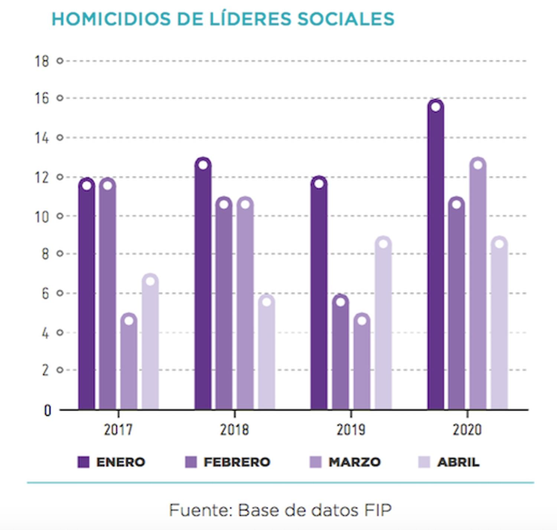 Colombia: represiones, terror, violaciones y esclavismo $. Propiedad agraria, Estado, FARC, ELN. Luchas de clases - Página 11 PY5L2JALIZHHVC5PYIRXAHBOCA