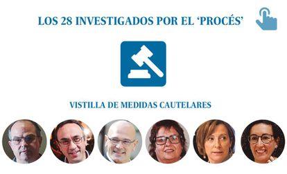 Los seis líderes independentistas que comparecen este viernes ante el juez Llarena para la revisión de las medidas cautelares.