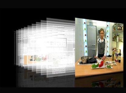 Las distintas capas de la televisión del futuro.