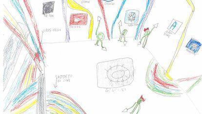 Uno de los dibujos recopilados por el investigador suizo-italiano Luca Botturi sobre cómo perciben niñas y niños la red.
