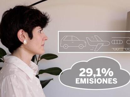 Un plan para empezar a recortar emisiones de CO₂ en casa