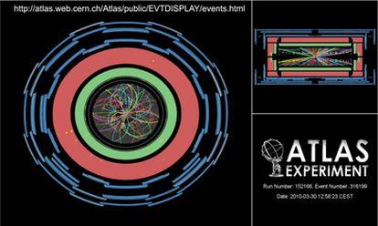 Registro de las primeras colisiones de partículas a energía de 7 TeV vistas en el detector Atlas del acelerador LHC
