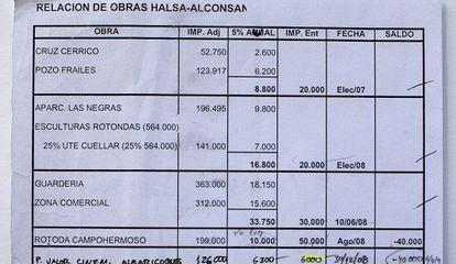 Este documento manuscrito procede de la agenda del exsocio Ángel Sánchez e incluye las obras, el importe adjudicado, el 5% de aval al banco, el importe entregado como comisión, y si está pendiente o abonada.