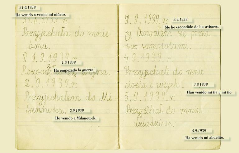 Doble página del diario de Michal Skibinski, con las traducciones al español.