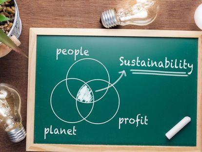 ¿Por qué es importante que una pyme sea sostenible?